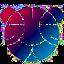 _TCH price logo