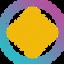 ABUSD price logo