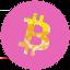 CDY price logo