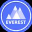 EVRT price logo