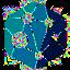 HYC price logo