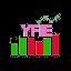 YFIE price logo